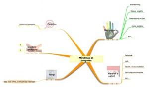 mappa-processi